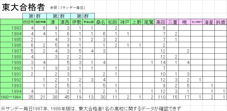 高校 入試 県 三重 【高校受験2022】三重県公立高入試、実施要項を公表